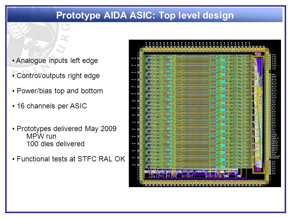 Analogue inputs left edge Control/outputs right edge Power/bias top and bottom 16 channels per ASIC Prototypes delivered May 2009 MPW run 100 dies delivered Functional tests at STFC RAL OK Prototype AIDA ASIC: Top level design