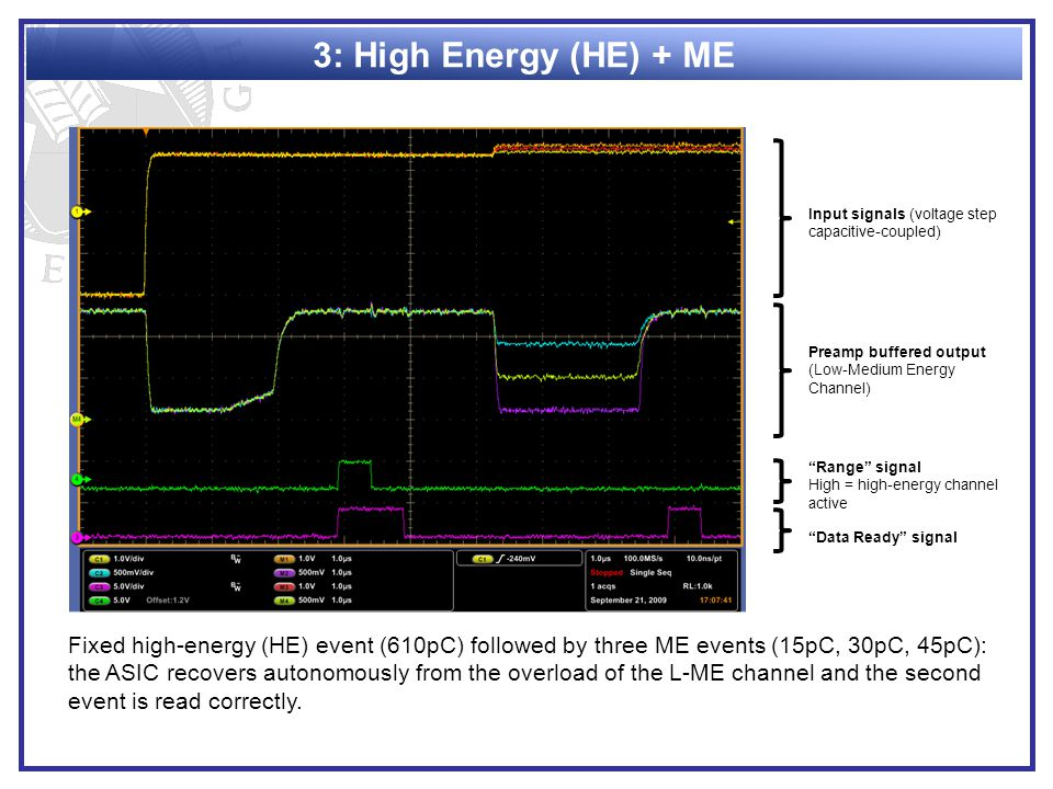 Fixed high-energy (HE) event (610pC) followed by three ME events (15pC, 30pC, 45pC): the ASIC recovers autonomously from the overload of the L-ME channel and the second event is read correctly.