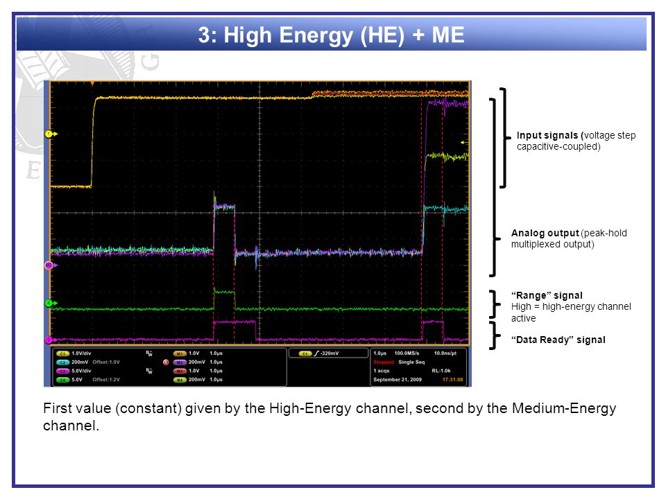 First value (constant) given by the High-Energy channel, second by the Medium-Energy channel.