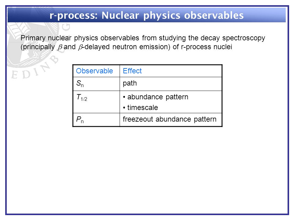 r-process: Nuclear physics observables ObservableEffect SnSn path T 1/2 abundance pattern timescale PnPn freezeout abundance pattern Primary nuclear physics observables from studying the decay spectroscopy (principally  and  -delayed neutron emission) of r-process nuclei