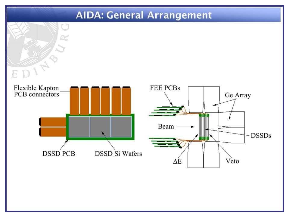 AIDA: General Arrangement