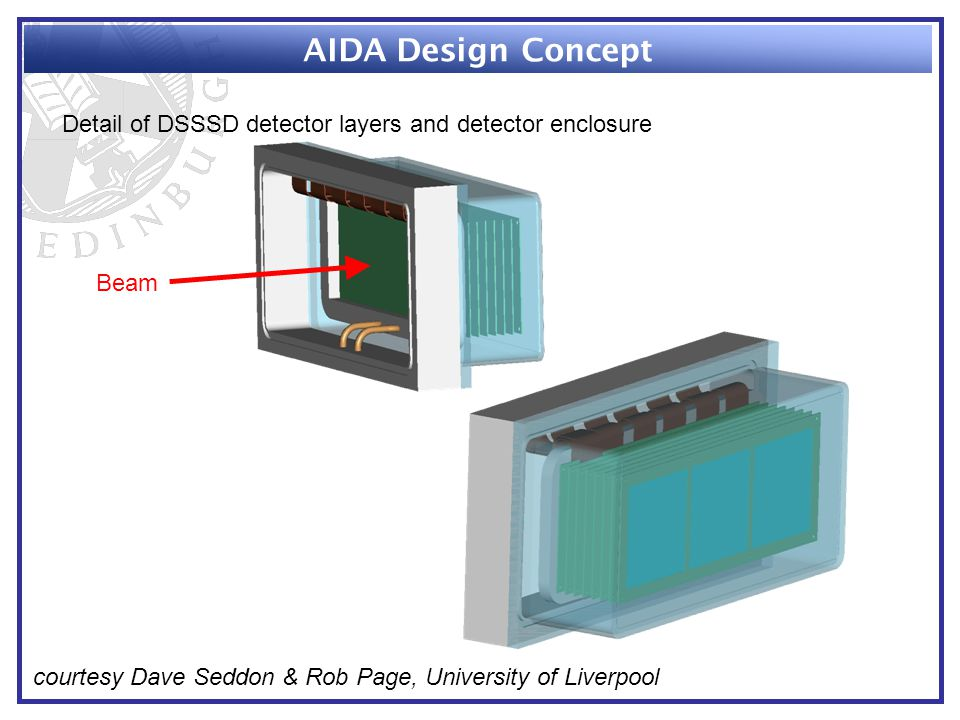 AIDA Design Concept Detail of DSSSD detector layers and detector enclosure Beam courtesy Dave Seddon & Rob Page, University of Liverpool