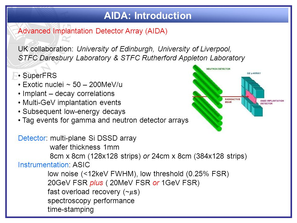 AIDA: Introduction Advanced Implantation Detector Array (AIDA) UK collaboration: University of Edinburgh, University of Liverpool, STFC Daresbury Laboratory & STFC Rutherford Appleton Laboratory SuperFRS Exotic nuclei ~ 50 – 200MeV/u Implant – decay correlations Multi-GeV implantation events Subsequent low-energy decays Tag events for gamma and neutron detector arrays Detector: multi-plane Si DSSD array wafer thickness 1mm 8cm x 8cm (128x128 strips) or 24cm x 8cm (384x128 strips) Instrumentation: ASIC low noise (<12keV FWHM), low threshold (0.25% FSR) 20GeV FSR plus ( 20MeV FSR or 1GeV FSR) fast overload recovery (~  s) spectroscopy performance time-stamping