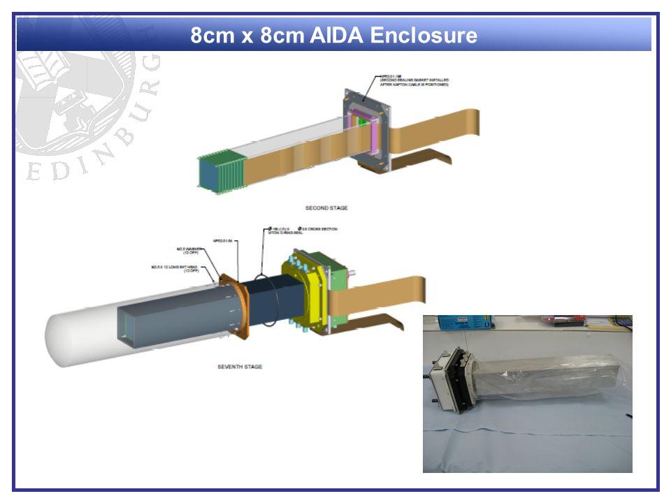 8cm x 8cm AIDA Enclosure