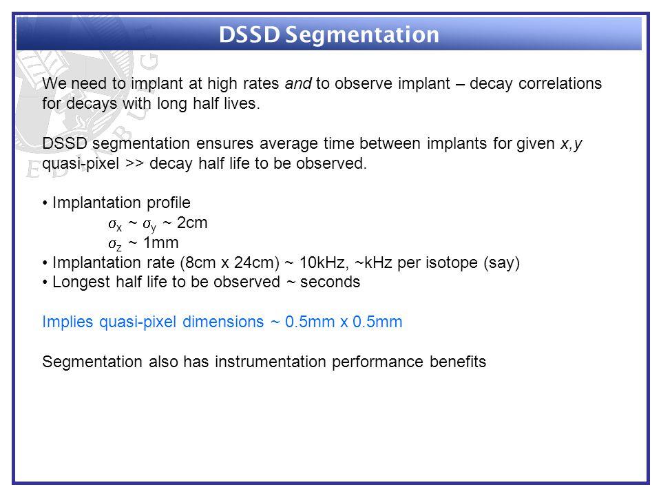 DSSD Technology well established (e.g.