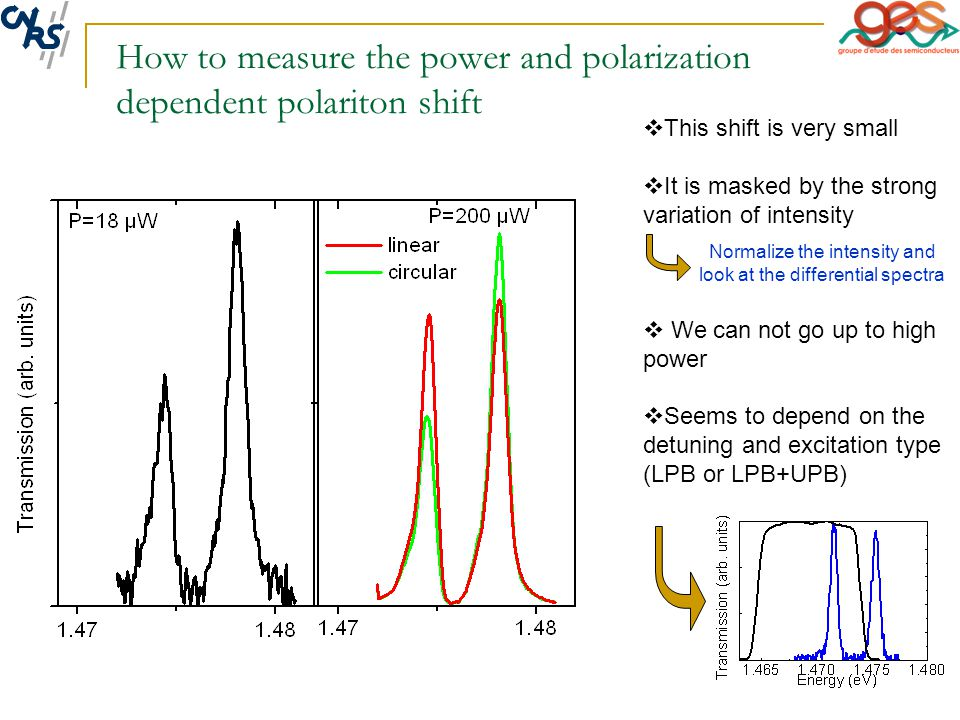 How to measure the power and polarization dependent polariton shift  This shift is very small  It is masked by the strong variation of intensity  We can not go up to high power  Seems to depend on the detuning and excitation type (LPB or LPB+UPB) Normalize the intensity and look at the differential spectra