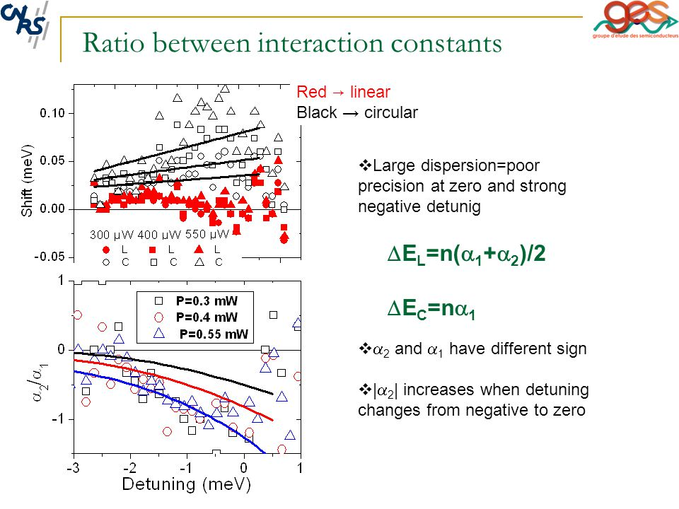 Ratio between interaction constants  Large dispersion=poor precision at zero and strong negative detunig   2 and  1 have different sign  |  2 | increases when detuning changes from negative to zero Red → linear Black → circular  E L =n(  1 +  2 )/2  E C =n  1