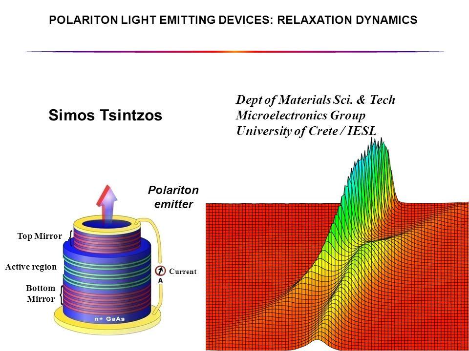 Polariton Physics at Crete Spectroscopy & Fabrication Prof.