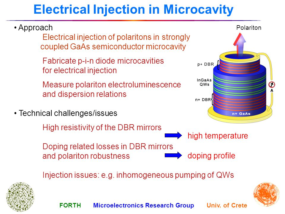 FORTH Microelectronics Research Group Univ. of Crete Enhanced Polariton Relaxation @ High Injection
