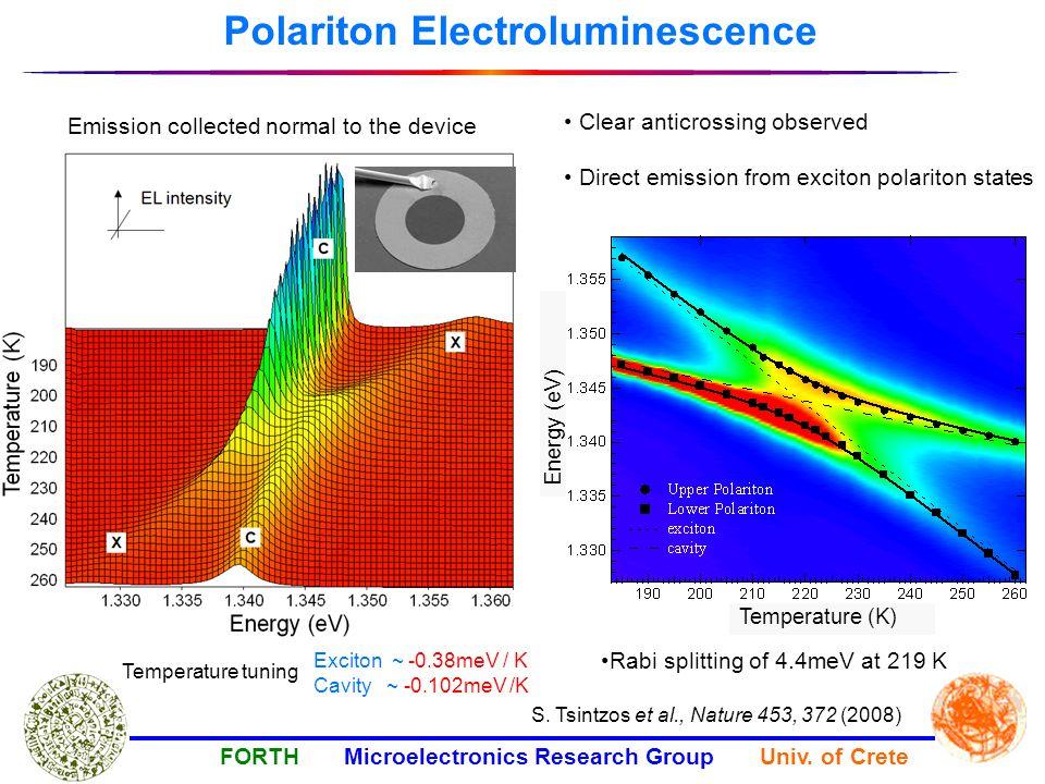 Polariton Electroluminescence S.