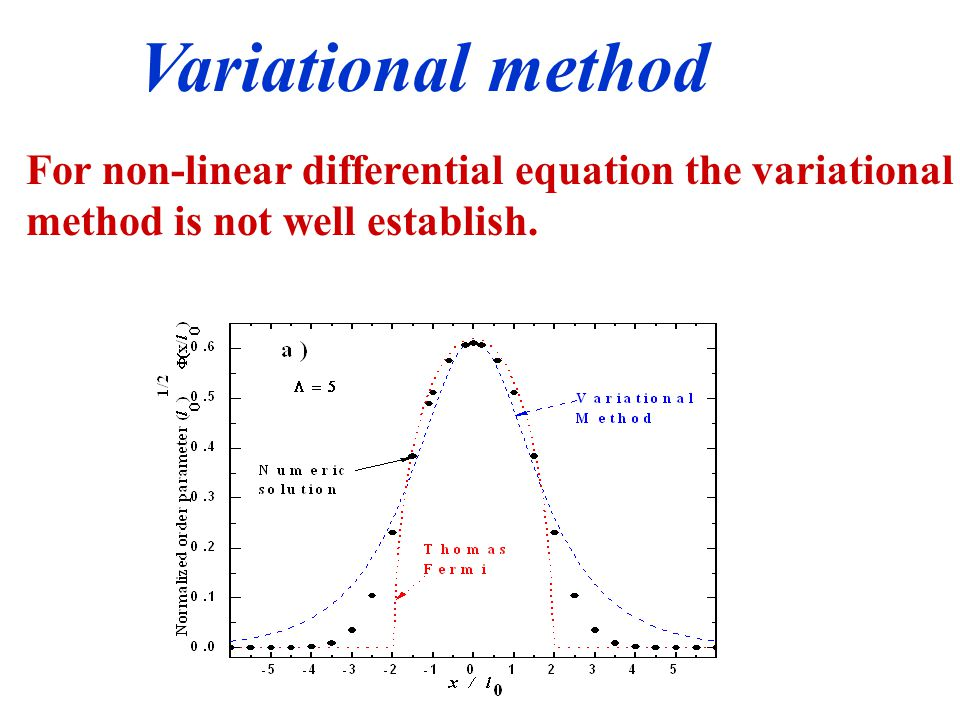 Variational method For non-linear differential equation the variational method is not well establish.