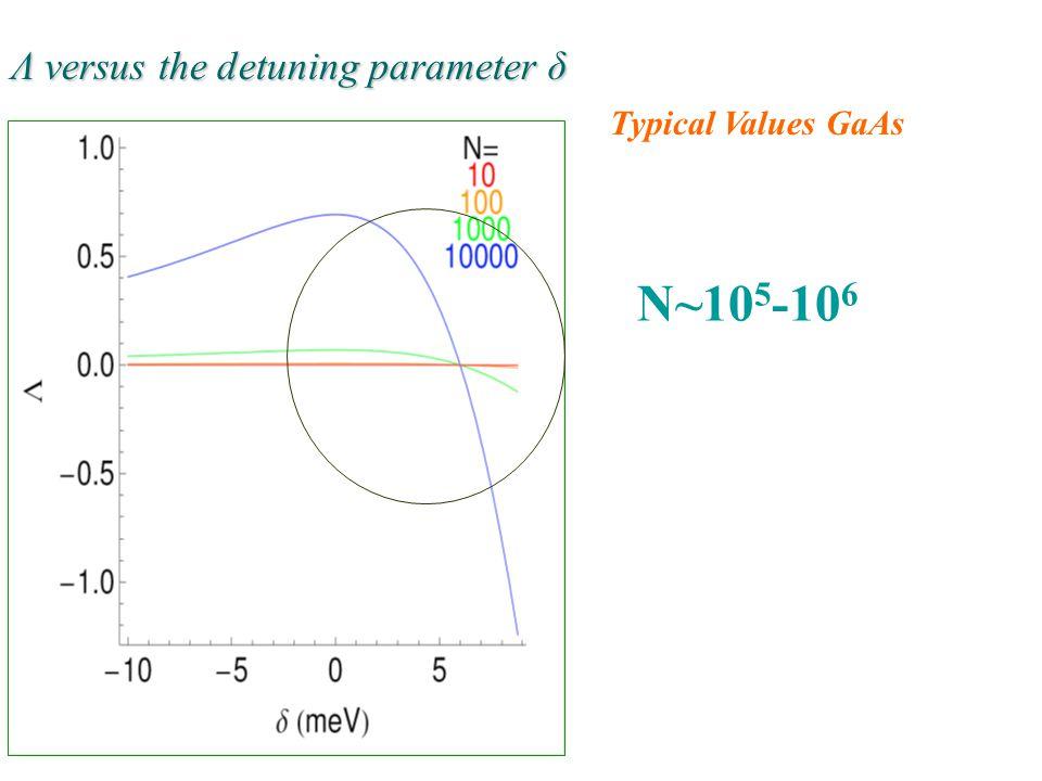 Λ versus the detuning parameter δ Typical Values GaAs N~10 5 -10 6