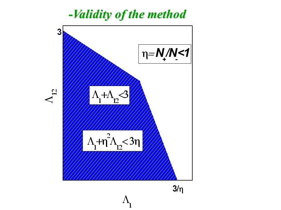 -Validity of the method
