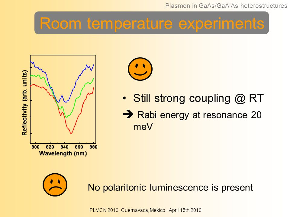 Still strong coupling @ RT  Rabi energy at resonance 20 meV Room temperature experiments PLMCN 2010, Cuernavaca, Mexico - April 15th 2010 Plasmon in GaAs/GaAlAs heterostructures No polaritonic luminescence is present