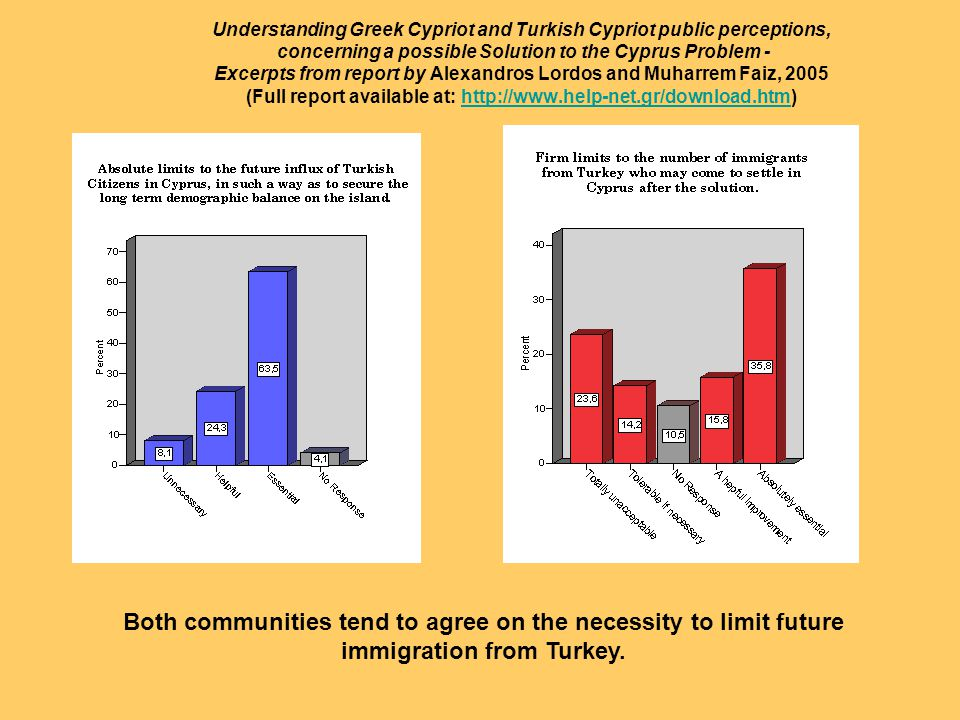 Both communities tend to agree on the necessity to limit future immigration from Turkey.