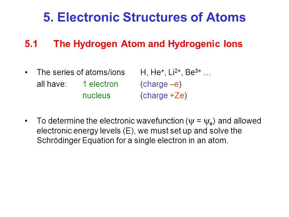 Atomic Orbital Energy Diagram for H Orbital energies depend only on the principal quantum number n.