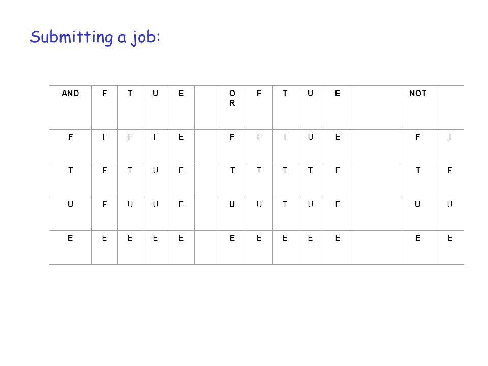 Submitting a job: ANDFTUE OROR FTUE NOT FFFFE FFTUE FT TFTUE TTTTE TF UFUUE UUTUE UU EEEEE EEEEE EE