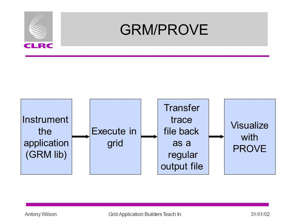 Grid Application Builders Teach In31/01/02Antony Wilson GRM/PROVE Developed by SZTAKI originally for monitoring parallel programs in a cluster environment GRM/PROVE similar to Netlogger GRM Provides C API for application monitoring PROVE Visualisation tool