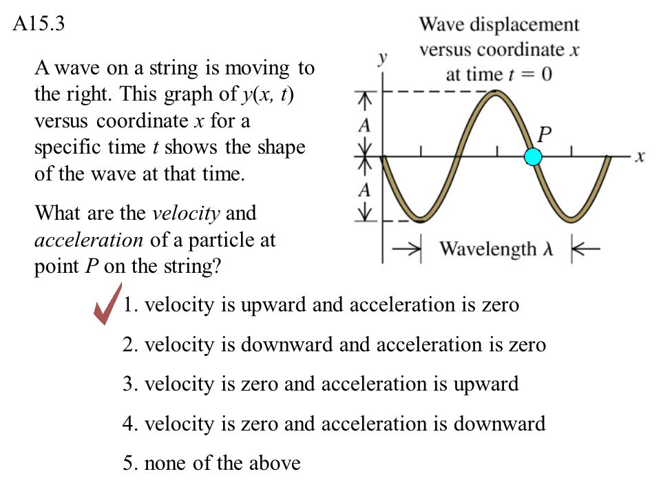 A wave on a string is moving to the right.