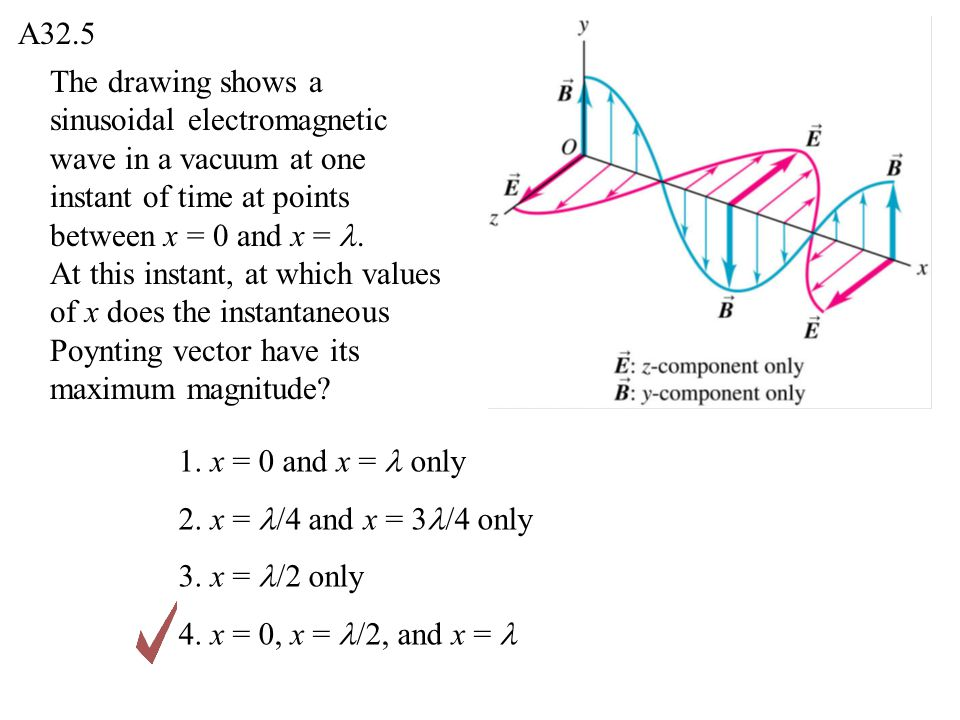 The drawing shows a sinusoidal electromagnetic wave in a vacuum at one instant of time at points between x = 0 and x =. At this instant, at which valu