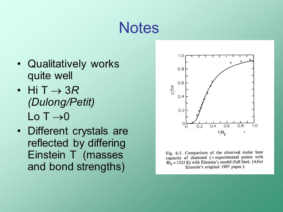 Notes Qualitatively works quite well Hi T  3R (Dulong/Petit) Lo T  0 Different crystals are reflected by differing Einstein T (masses and bond stren