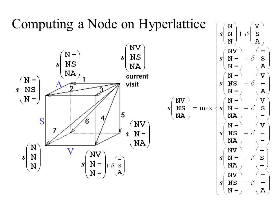 Computing a Node on Hyperlattice V S A