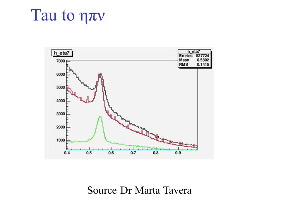 Tau to ηπν Source Dr Marta Tavera