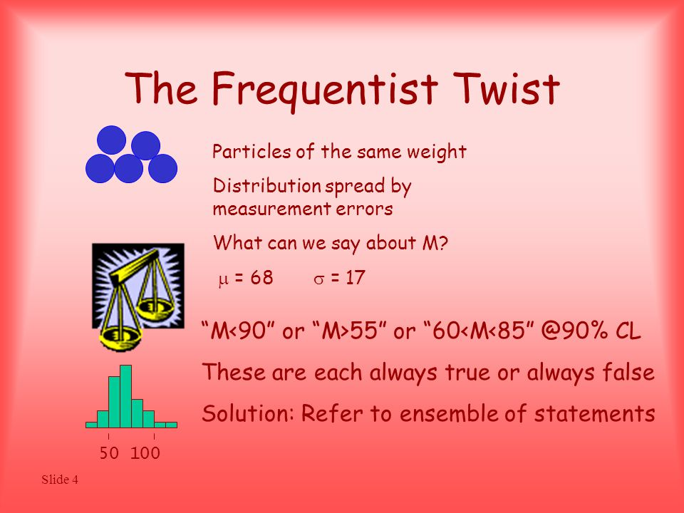 Slide 4 The Frequentist Twist Particles of the same weight Distribution spread by measurement errors What can we say about M.