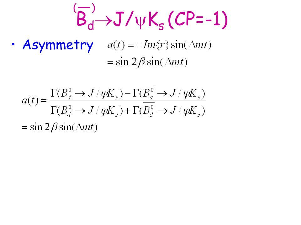 B d  J/  K s (CP=-1) Asymmetry ( )