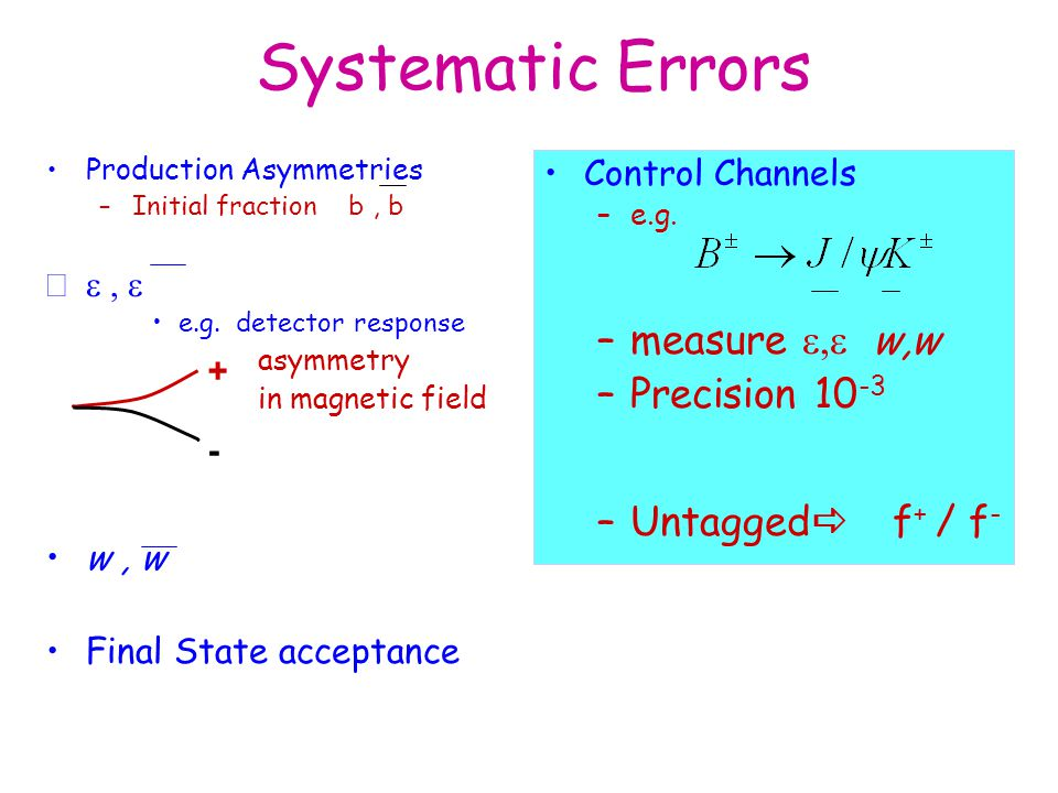 Systematic Errors Production Asymmetries –Initial fraction b, b  e.g. detector response asymmetry in magnetic field w, w Final State acceptance