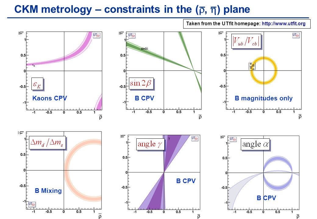 Chris Parkes10 CKM metrology – constraints in the ( ,  ) plane Taken from the UTfit homepage: http://www.utfit.org Kaons CPVB CPVB magnitudes only B