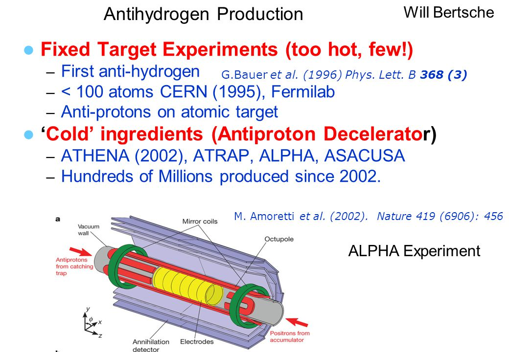 Antihydrogen Production Fixed Target Experiments (too hot, few!) – First anti-hydrogen – < 100 atoms CERN (1995), Fermilab – Anti-protons on atomic ta
