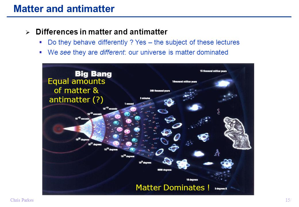 15/Chris Parkes Matter and antimatter  Differences in matter and antimatter  Do they behave differently ? Yes – the subject of these lectures  We s