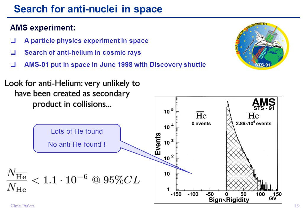 18/Chris Parkes Search for anti-nuclei in space AMS experiment:  A particle physics experiment in space  Search of anti-helium in cosmic rays  AMS-