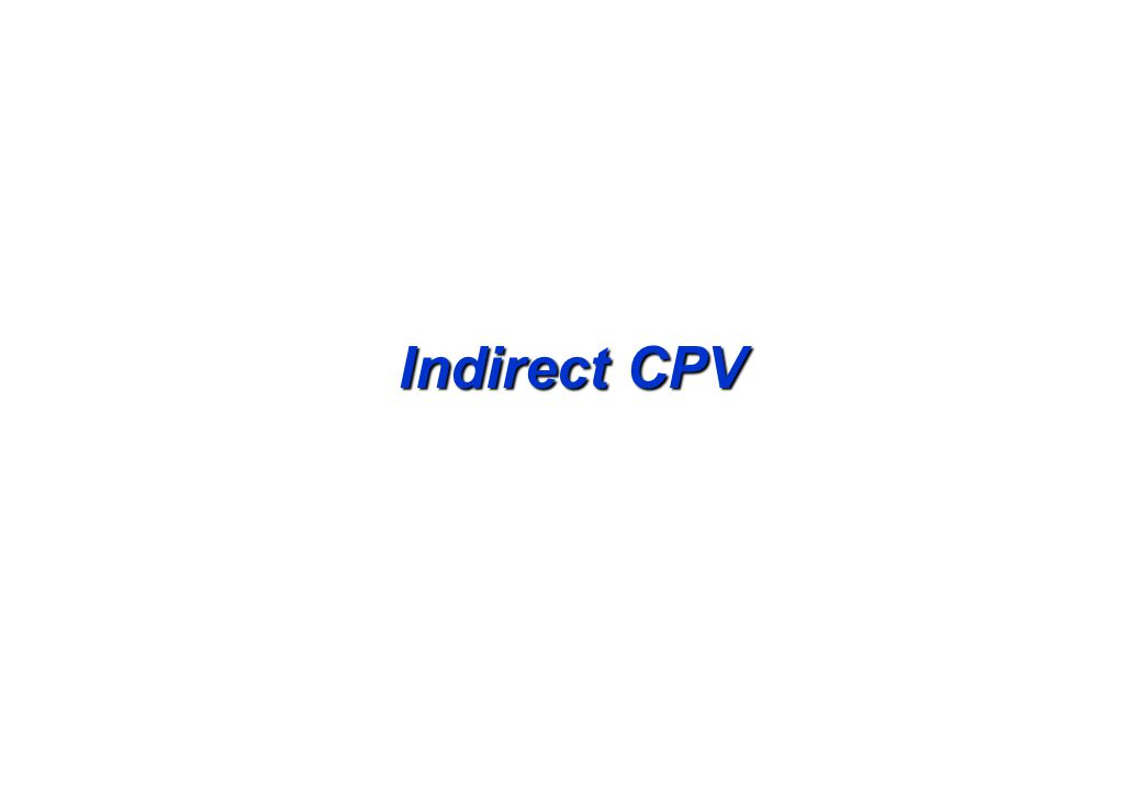 Indirect CPV