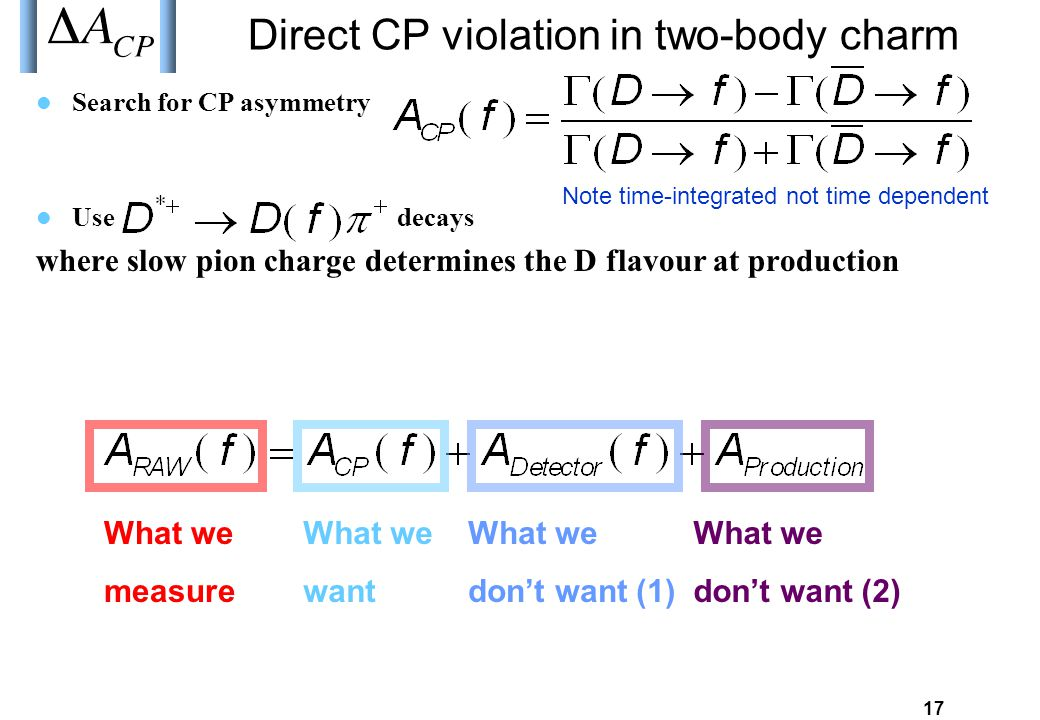 Direct CP violation in two-body charm Search for CP asymmetry Use decays where slow pion charge determines the D flavour at production 17 What we measure What we want What we don't want (1) What we don't want (2) Note time-integrated not time dependent