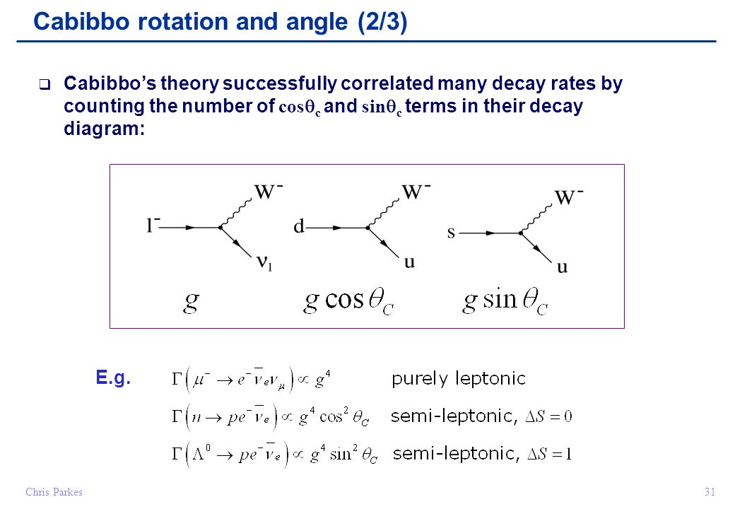 31Chris Parkes  Cabibbo's theory successfully correlated many decay rates by counting the number of cos  c and sin  c terms in their decay diagram: Cabibbo rotation and angle (2/3) E.g.