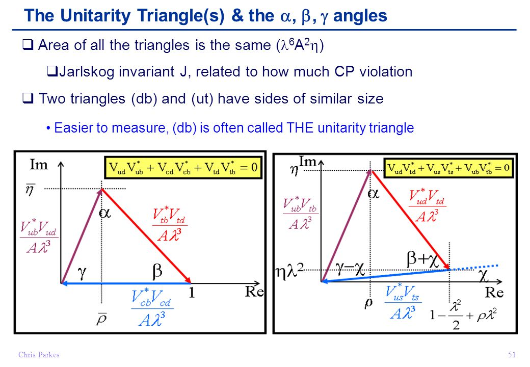 51Chris Parkes The Unitarity Triangle(s) & the , ,  angles  Area of all the triangles is the same ( 6 A 2  )  Jarlskog invariant J, related to how much CP violation  Two triangles (db) and (ut) have sides of similar size Easier to measure, (db) is often called THE unitarity triangle