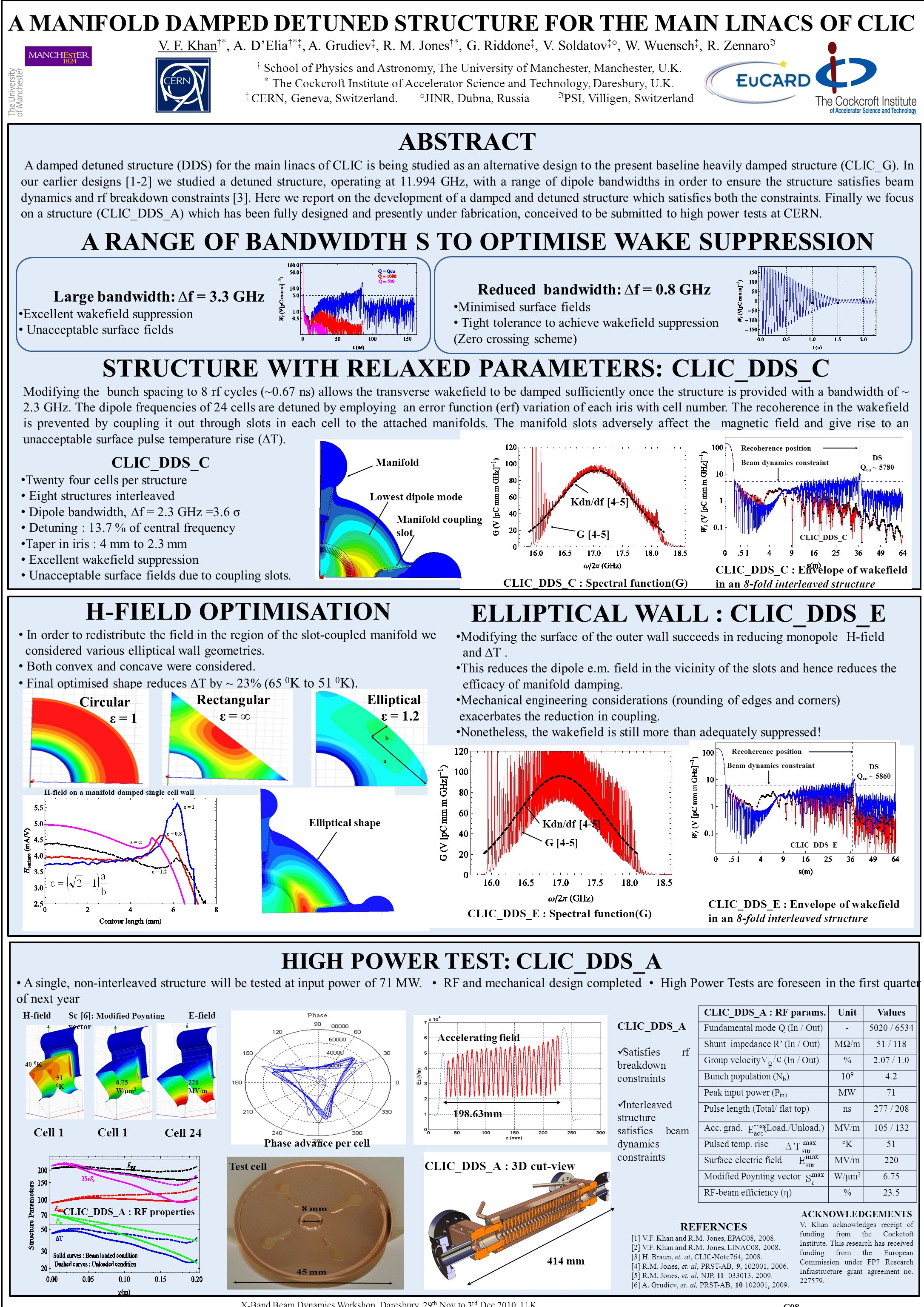ABSTRACT A damped detuned structure (DDS) for the main linacs of CLIC is being studied as an alternative design to the present baseline heavily damped