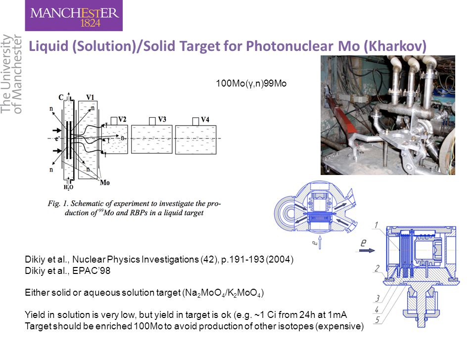 Liquid (Solution)/Solid Target for Photonuclear Mo (Kharkov) Dikiy et al., Nuclear Physics Investigations (42), p.191-193 (2004) Dikiy et al., EPAC'98 Either solid or aqueous solution target (Na 2 MoO 4 /K 2 MoO 4 ) Yield in solution is very low, but yield in target is ok (e.g.