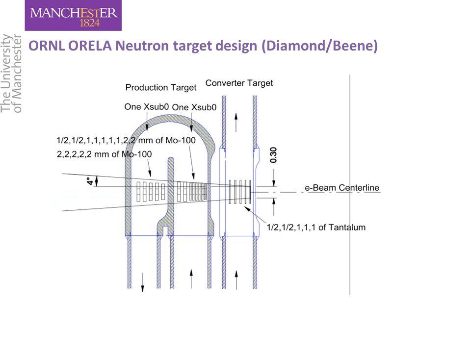 ORNL ORELA Neutron target design (Diamond/Beene)