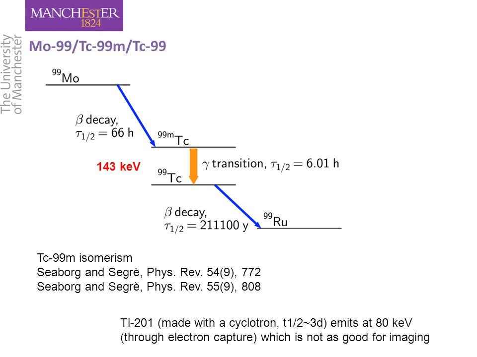 Mo-99/Tc-99m/Tc-99 Tc-99m isomerism Seaborg and Segrè, Phys.