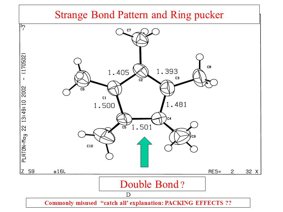 Strange Bond Pattern and Ring pucker Commonly misused catch all' explanation: PACKING EFFECTS .
