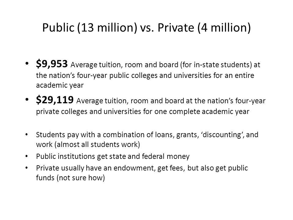 Public (13 million) vs.