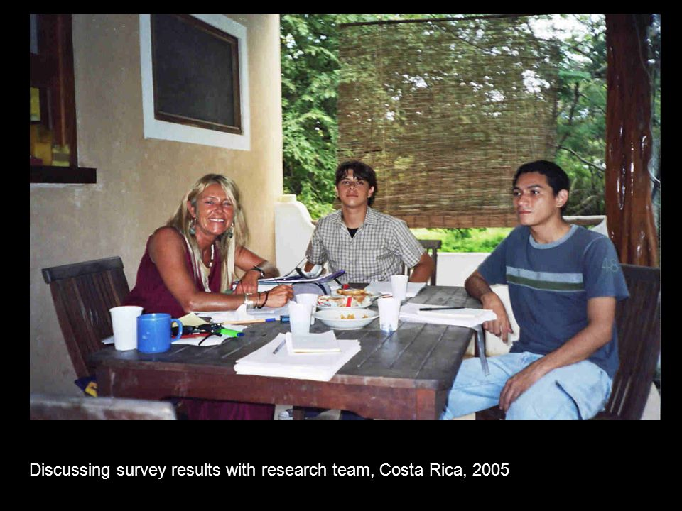 Discussing survey results with research team, Costa Rica, 2005