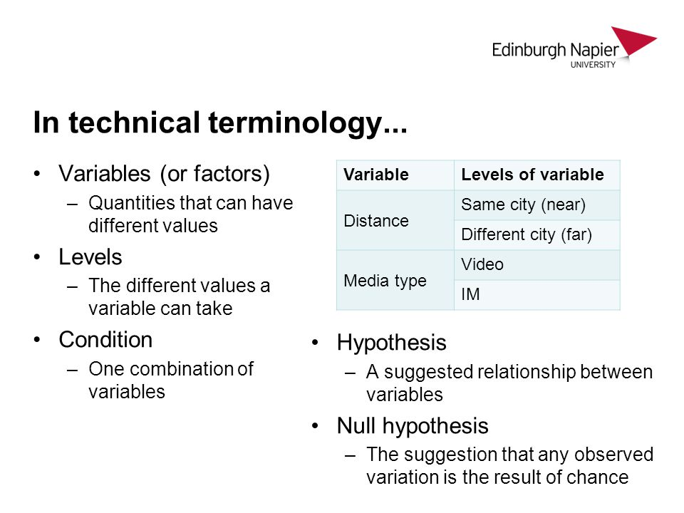 In technical terminology...