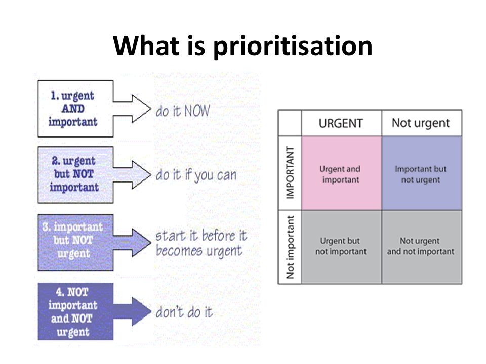 What is prioritisation
