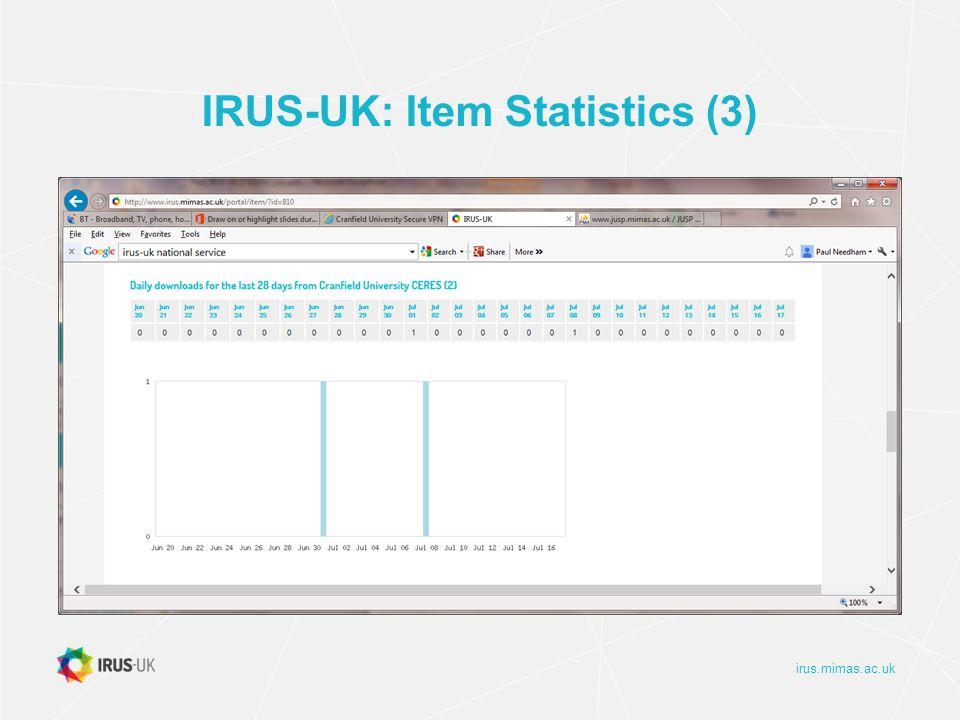 irus.mimas.ac.uk IRUS-UK: Item Statistics (3)