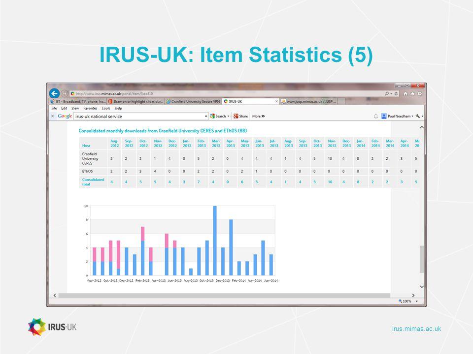 irus.mimas.ac.uk IRUS-UK: Item Statistics (5)