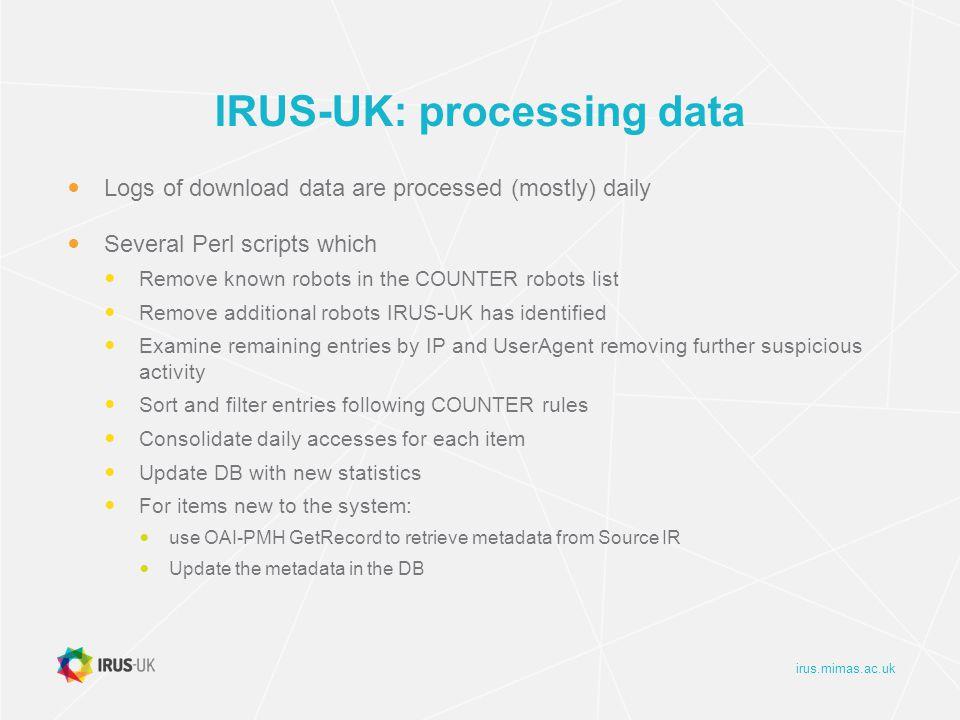 irus.mimas.ac.uk IRUS-UK: Item Statistics (2)